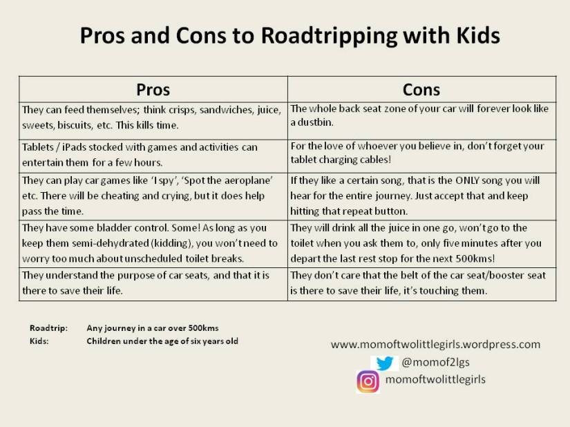 Pros & Cons for travelling - kids.jpg
